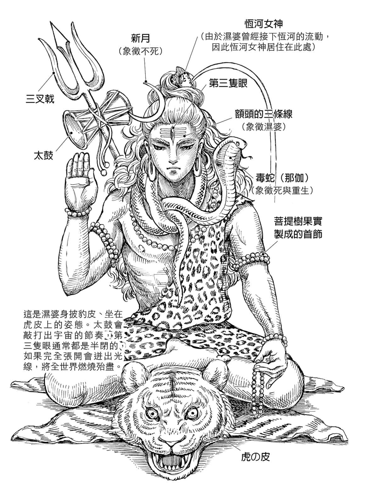 印度諸神皆有戲:司掌「破壞」的最高神明之一——濕婆